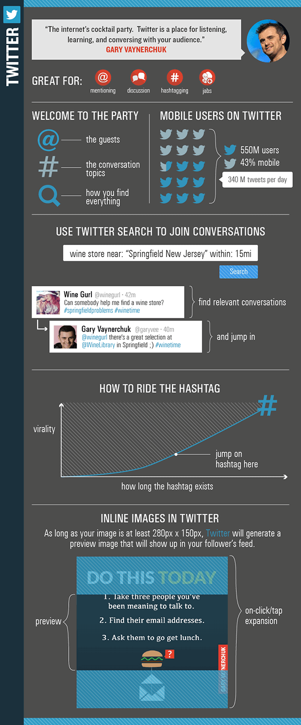 Infographic: How to Use Twitter Like an Expert